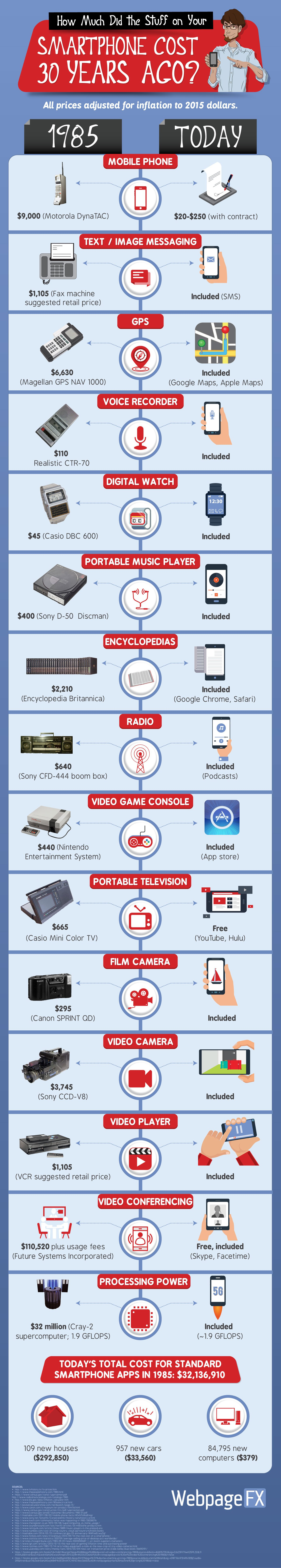smartphone-cost-infographic-final
