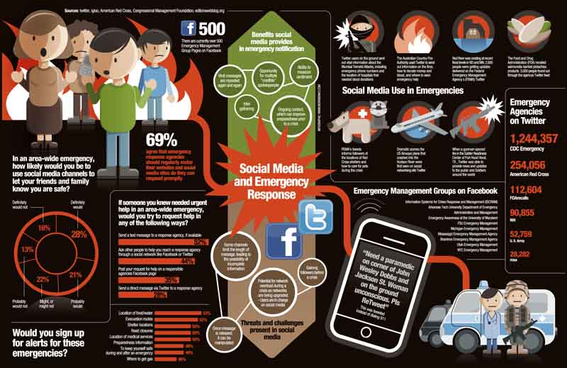 social-media-emergency-lg
