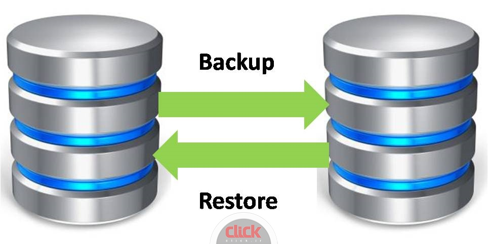 Restore-and-backup