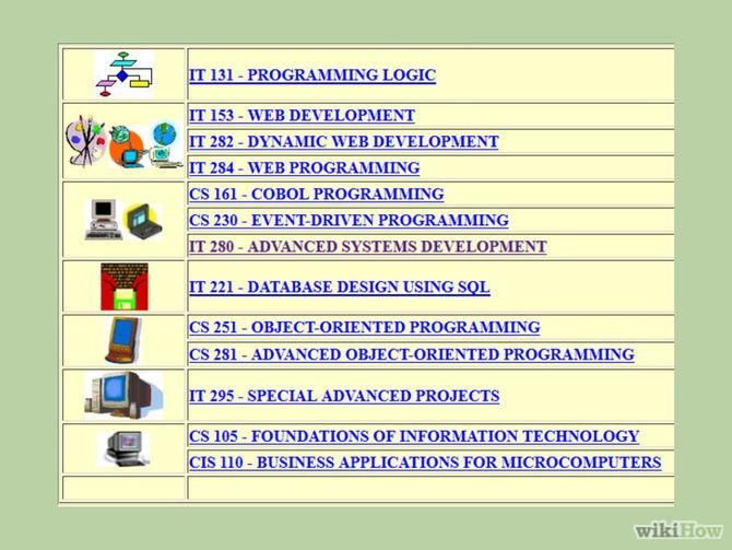 670px-Develop-Software-Step-1-Version-2