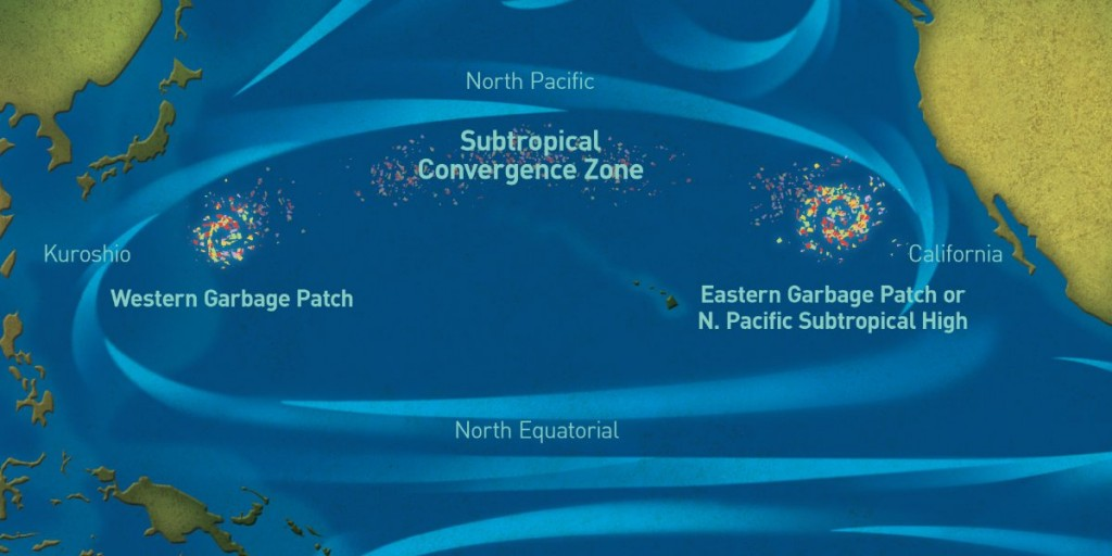 and-while-gyres-happen-all-over-the-world-the-north-pacific-