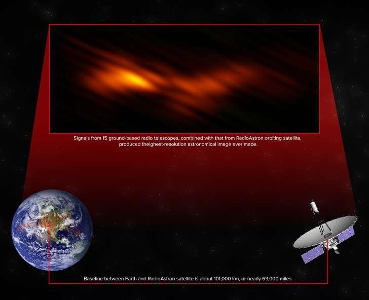 تماشای دقیق ترین تصاویر نجومی