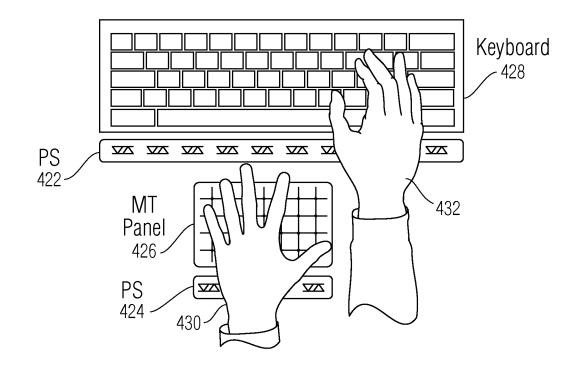 نمایی از تکنولوژی سیستم جسچر اپل و کنترل دستگاه با حرکت دست با یک کیبورد و صفحه لمسی