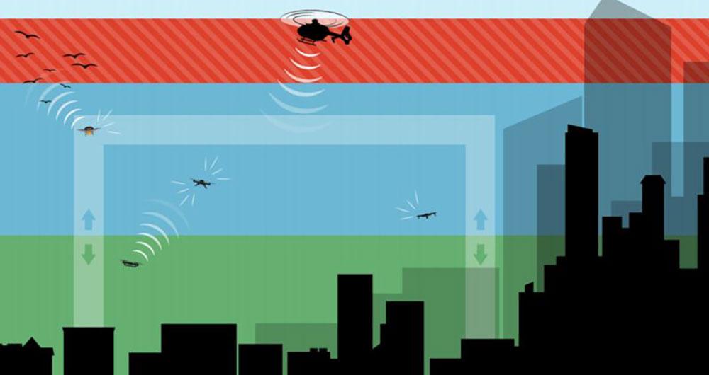 اجازه پرواز پهباد ها بر روی شهر های بزرگ داده می شود؟