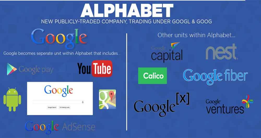 ماموریت تازه آلفابت در گوگل X