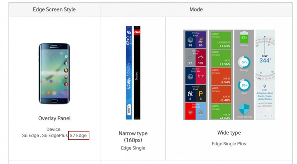 samsung-galaxy-s7-edge-features-1-1200x674