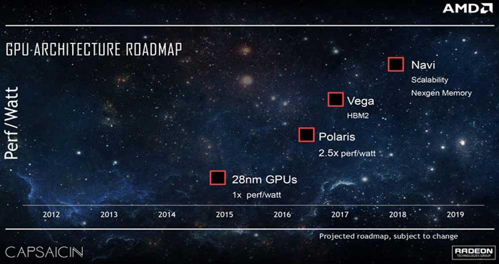 polaris-roeadmap