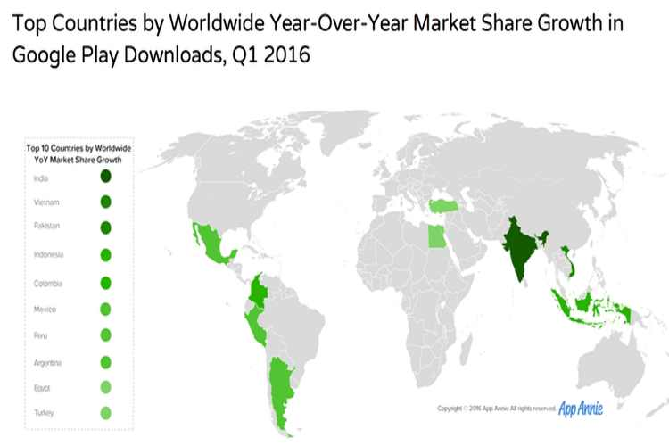 رشد سال به سال گوگل پلی