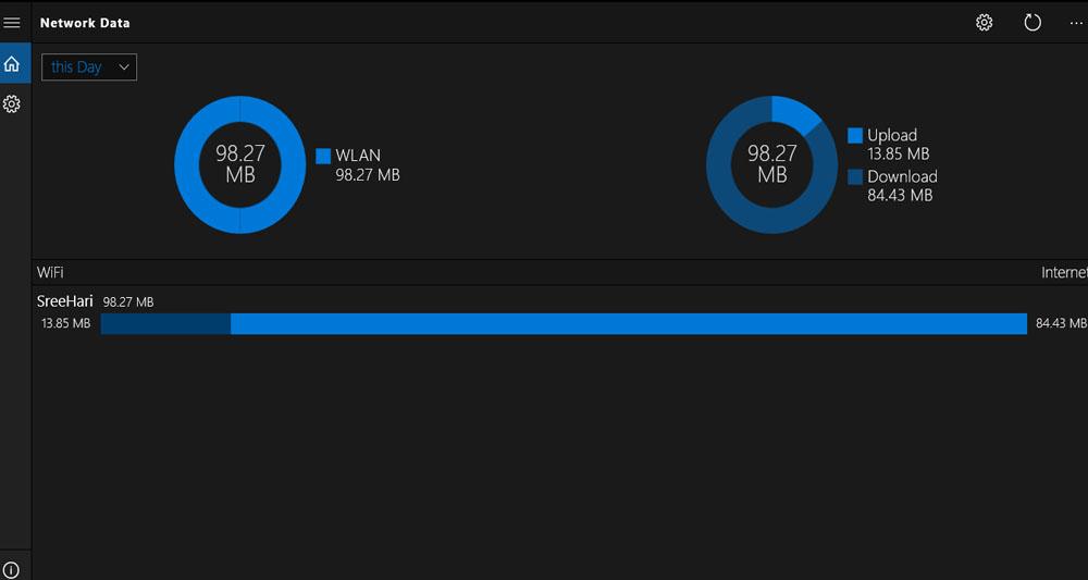 WIN10-DATA-USAGE