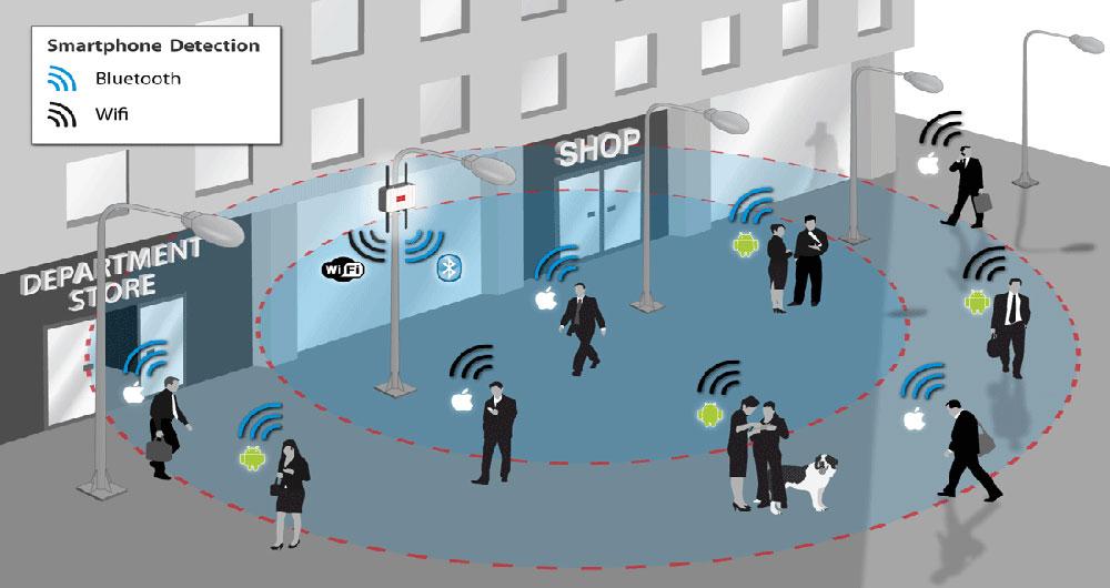 فناوری جدیدی برای شناسایی موقعیت افراد توسط شبکه وای فای