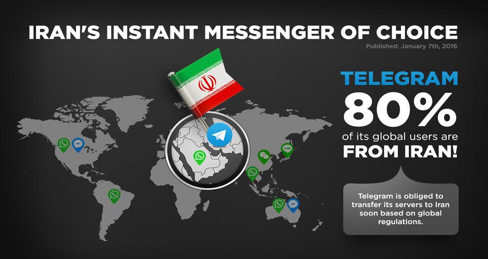 علت محبوبیت تلگرام در ایران