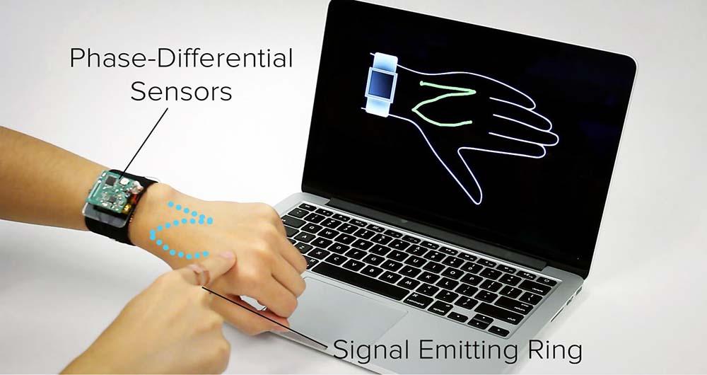 فناوری جدیدی که مچ دست را تبدیل به تاچ پد میکند