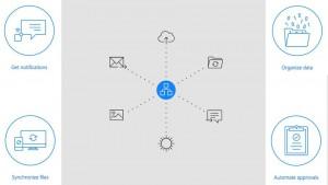 http---i.blueprint.mashable.com-zU51J7OwS6C1oESsFudhWxM1hww=-blueprint-api-production.s3.amazonaws.com-uploads-card-image-75612-Flow
