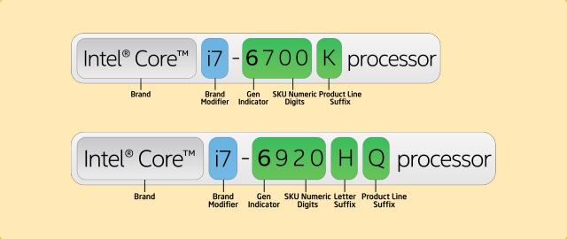 intel-core-i3-i5-i7-product-name