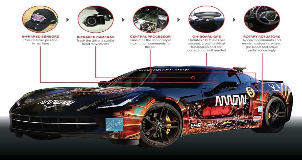 sam-schmidt-semi-autonomous-corvette-11
