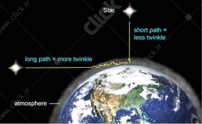 why-stars-twinkle-bob-king-e1469522818898