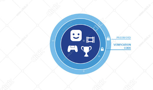 PlayStation-Accounts-2-Step-Verification