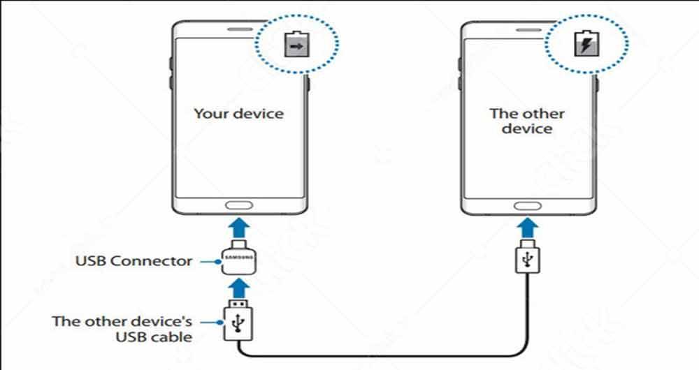 انتقال شارژ به دستگاههای دیگر