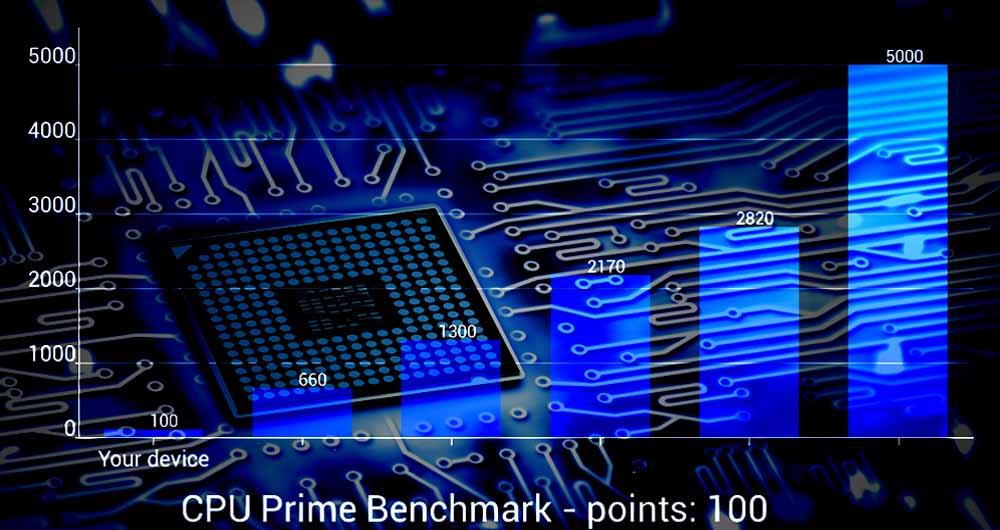 همه چیز در مورد بنچمارک گیری از CPU و GPU کامپیوتر