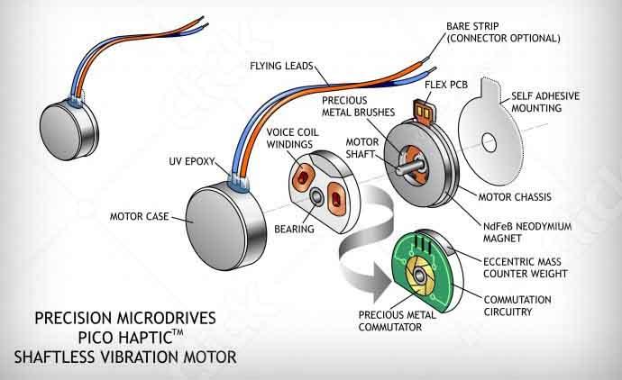 coin-vibrator-parts