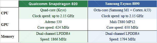 exynos-vs-snapdragon
