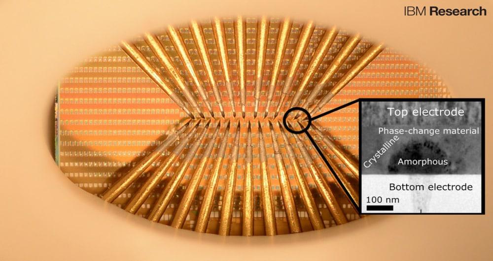 IBM توانست عملکرد مغز انسان را شبیه سازی کند