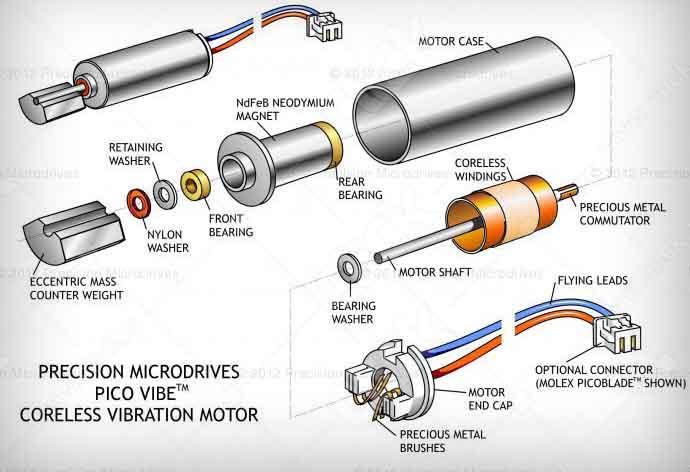 shaft-vibrator-motor