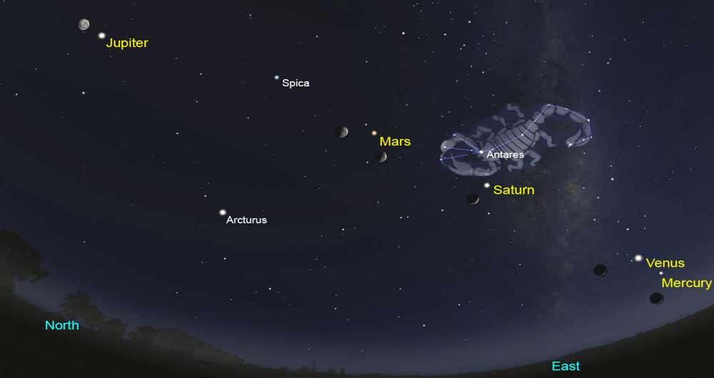 ملاقات پنج سیاره باستانی پس از غروب آفتاب