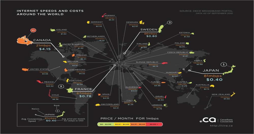 حجم کل اینترنت جهان معادل مغز یک میلیون نفر