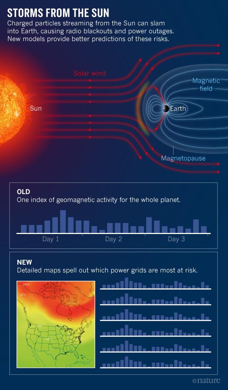 solar-storm-new