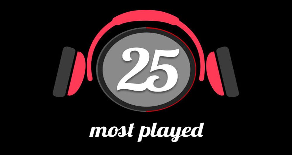 امکان جابهجایی لیست آهنگها در میان اپلیکیشن های موزیک