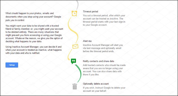زنده نگه داشتن حساب کاربری گوگل بعد از مرگ