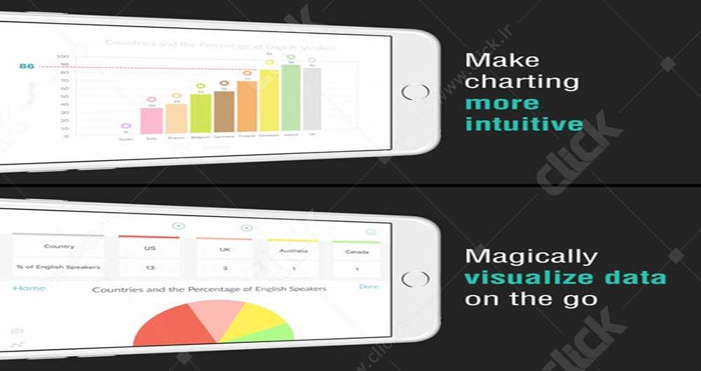 charting-app