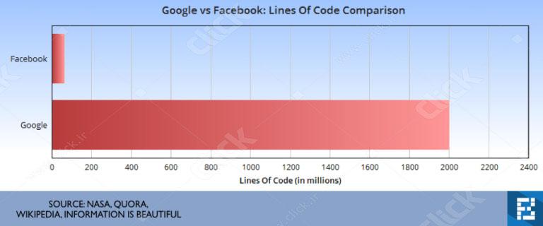 lines-of-code-2