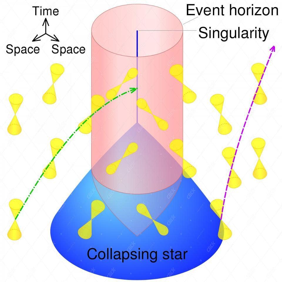 light_cones_near_black_hole