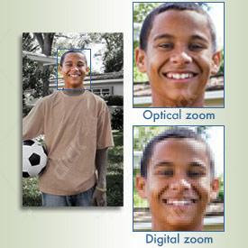 تفاوت زوم دیجیتال و اوپتیکال