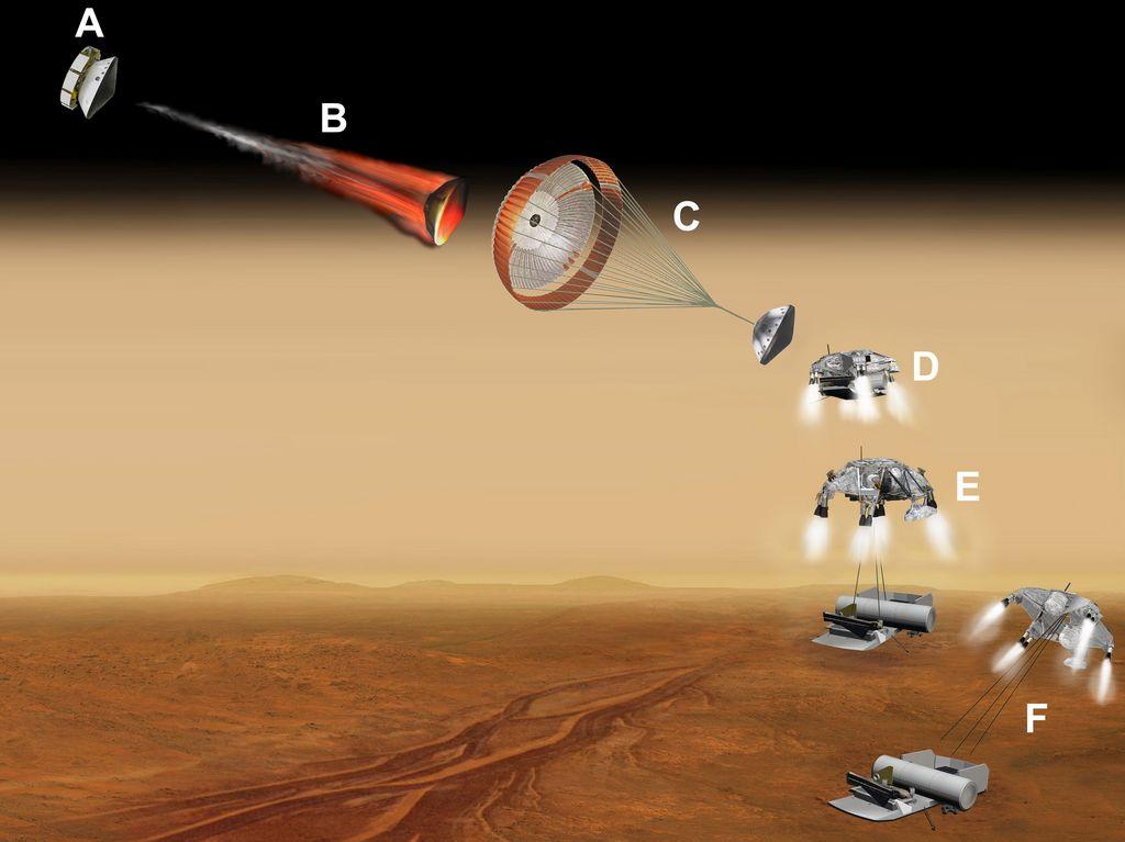 مراحل فرود در مریخ