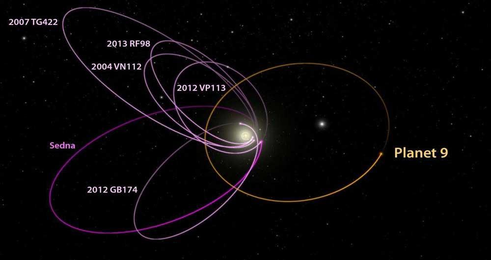 شی یخی فضایی؛ کشف احتمالی سیاره نهم منظومه شمسی