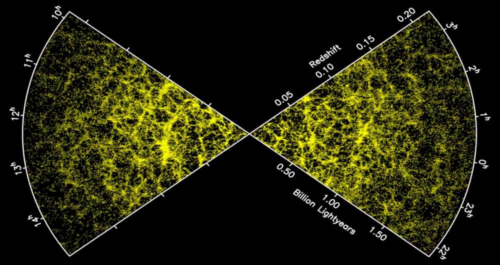 دریافت پالس های نوری ناشناخته از ۲۳۴ ستاره