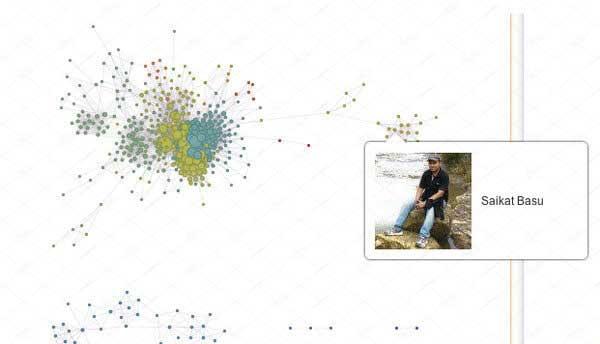 بررسی و چک کردن بازدیدکنندگان پروفایل شبکه های اجتماعی