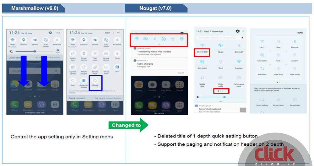 مقایسه اجمالی کنترل پنل و notification پرچمداران برند های مطرح