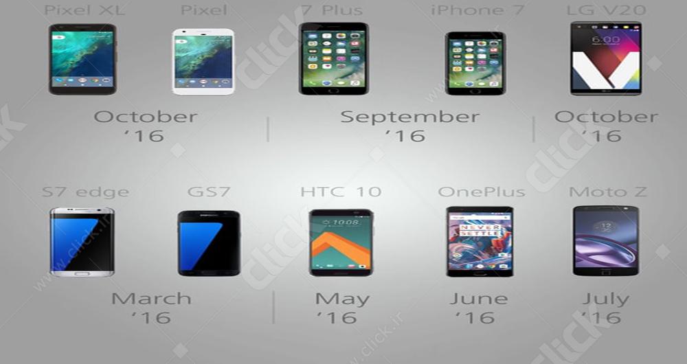مقایسه همهجانبه بهترین گوشی های هوشمند سال 2016