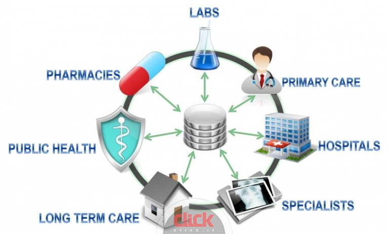 interoperability-referralmd-768x461_new