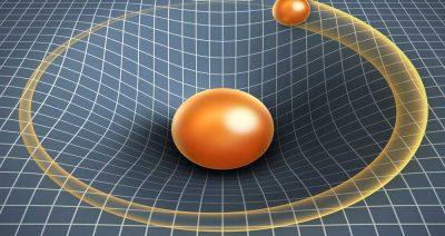 نظریه جاذبه