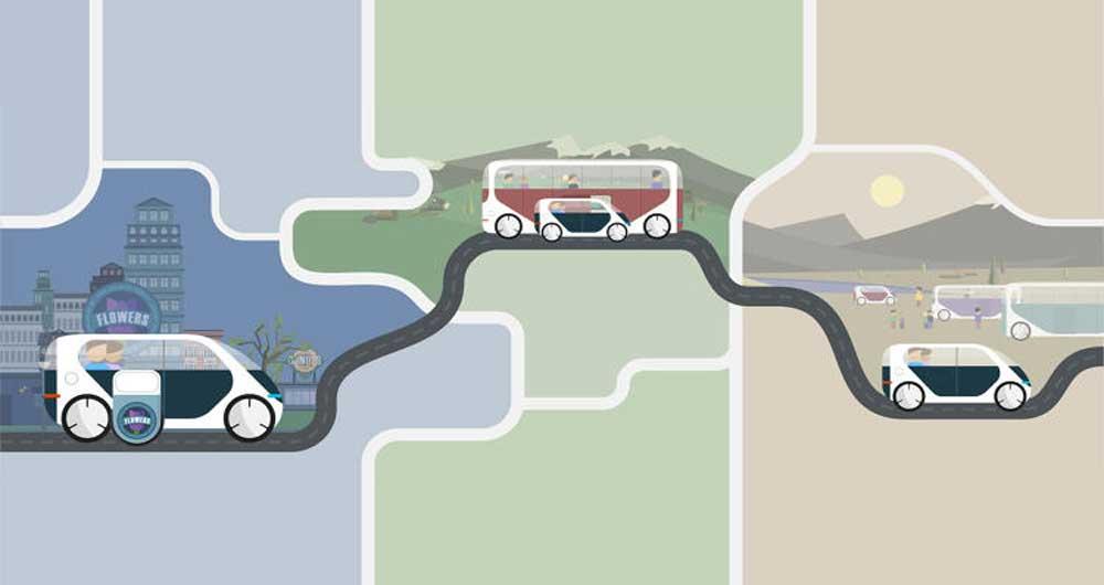 بررسی نقش اتومبیل های خودران در شهرهای متحرک