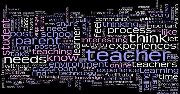 تحلیل کلمات با هوش مصنوعی