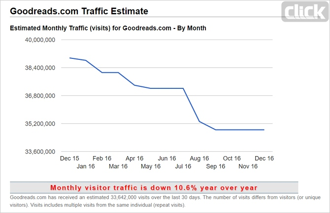 traffic estimator
