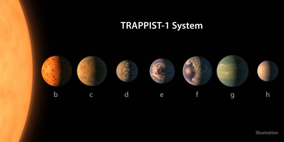 خبر بزرگ ناسا تایید 7 سیاره قابل سکونت