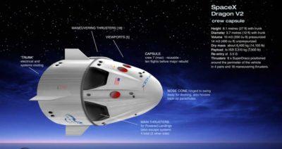 فضاپیمای سرنشین دار اسپیس اکس