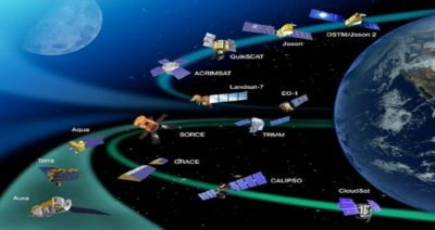 Plant now has more than 100 satellite follows the whole earth